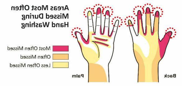 Advanced Hand Sanitizer Antimicrobial 70% OZ Bottle